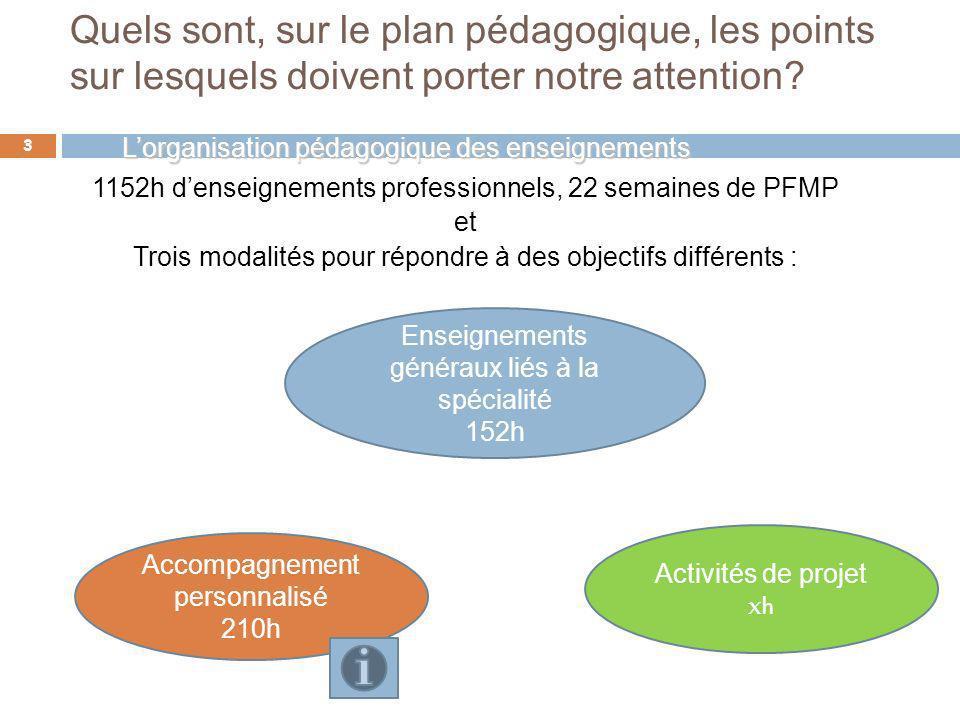 3 1152h denseignements professionnels, 22 semaines de PFMP et Trois modalités pour répondre à des objectifs différents : Enseignements généraux liés à