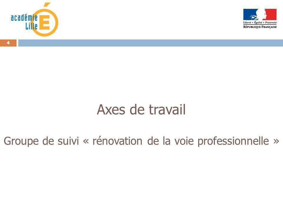 4 Axes de travail Groupe de suivi « rénovation de la voie professionnelle »
