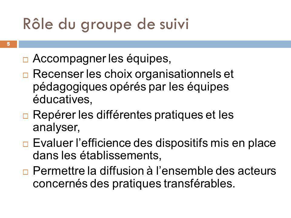 Rôle du groupe de suivi 5 Accompagner les équipes, Recenser les choix organisationnels et pédagogiques opérés par les équipes éducatives, Repérer les