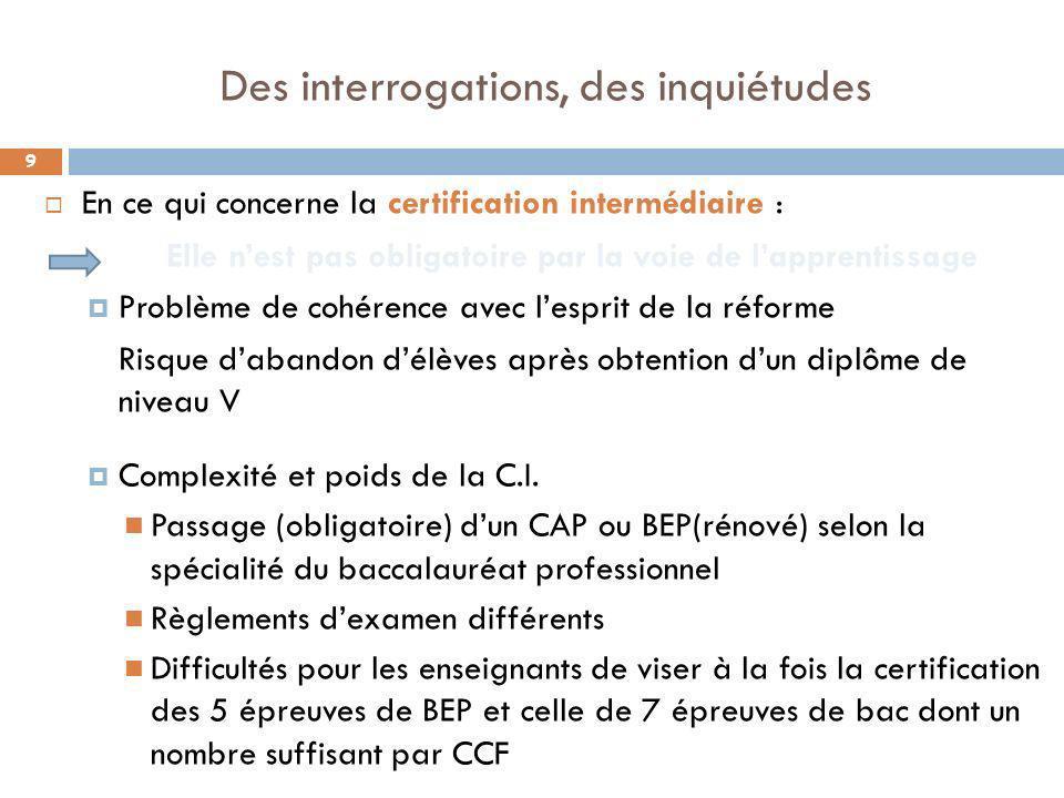 Des interrogations, des inquiétudes En ce qui concerne la certification intermédiaire : Elle nest pas obligatoire par la voie de lapprentissage Problè