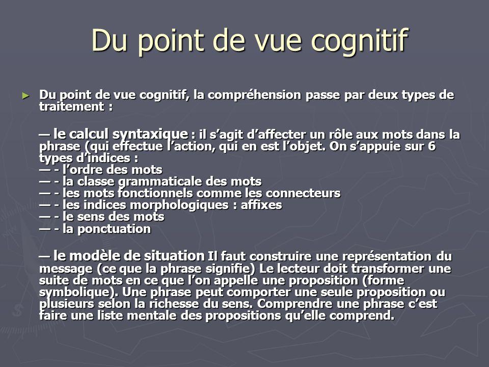 Du point de vue cognitif Du point de vue cognitif, la compréhension passe par deux types de traitement : Du point de vue cognitif, la compréhension pa