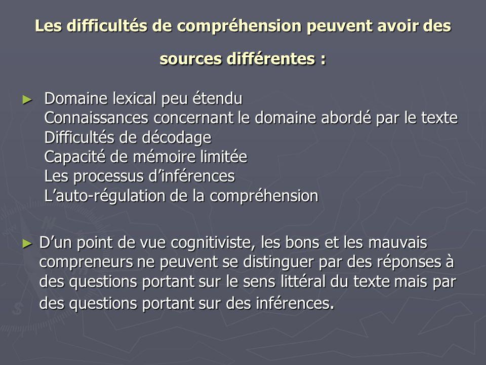 Les difficultés de compréhension peuvent avoir des sources différentes : Domaine lexical peu étendu Connaissances concernant le domaine abordé par le
