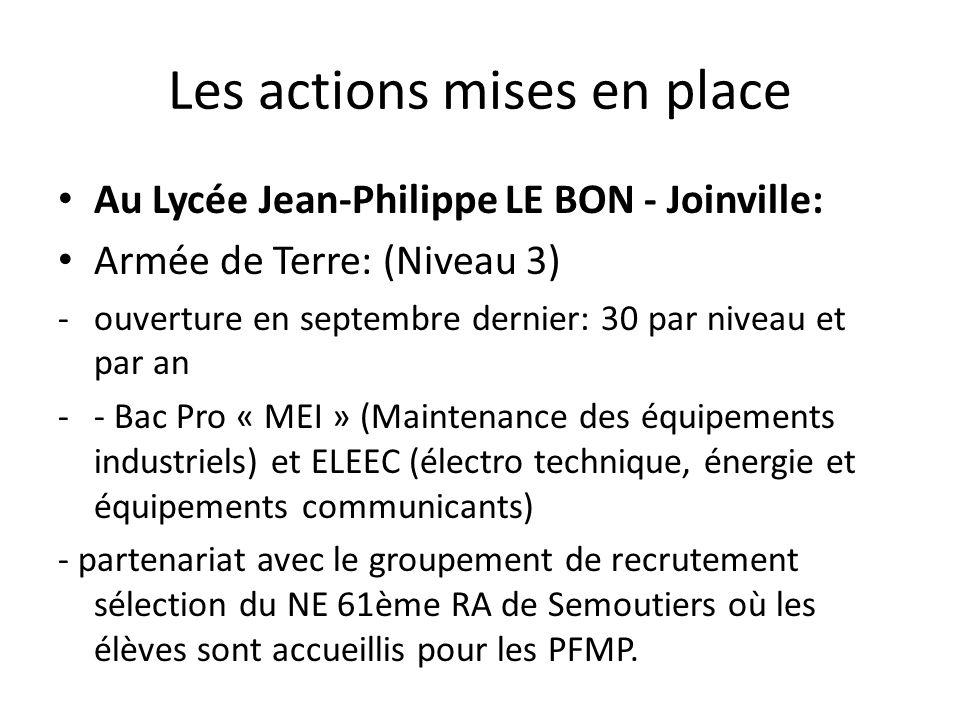 Les actions mises en place Au Lycée Jean-Philippe LE BON - Joinville: Armée de Terre: (Niveau 3) -ouverture en septembre dernier: 30 par niveau et par