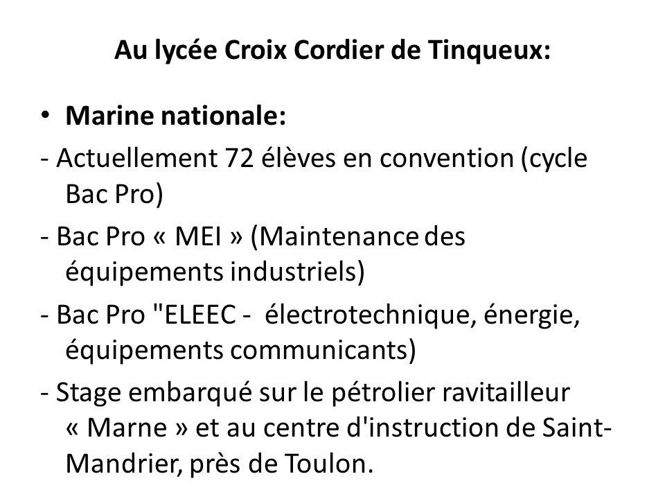 Au lycée Croix Cordier de Tinqueux: Marine nationale: - Actuellement 72 élèves en convention (cycle Bac Pro) - Bac Pro « MEI » (Maintenance des équipe