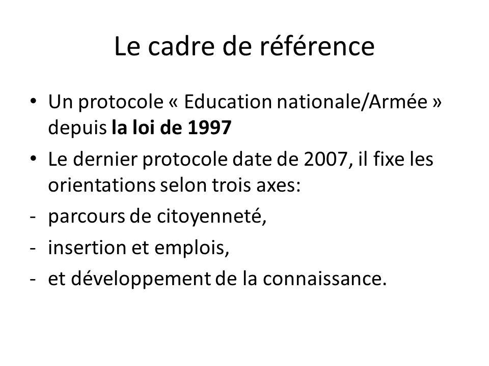 Le cadre de référence Un protocole « Education nationale/Armée » depuis la loi de 1997 Le dernier protocole date de 2007, il fixe les orientations sel