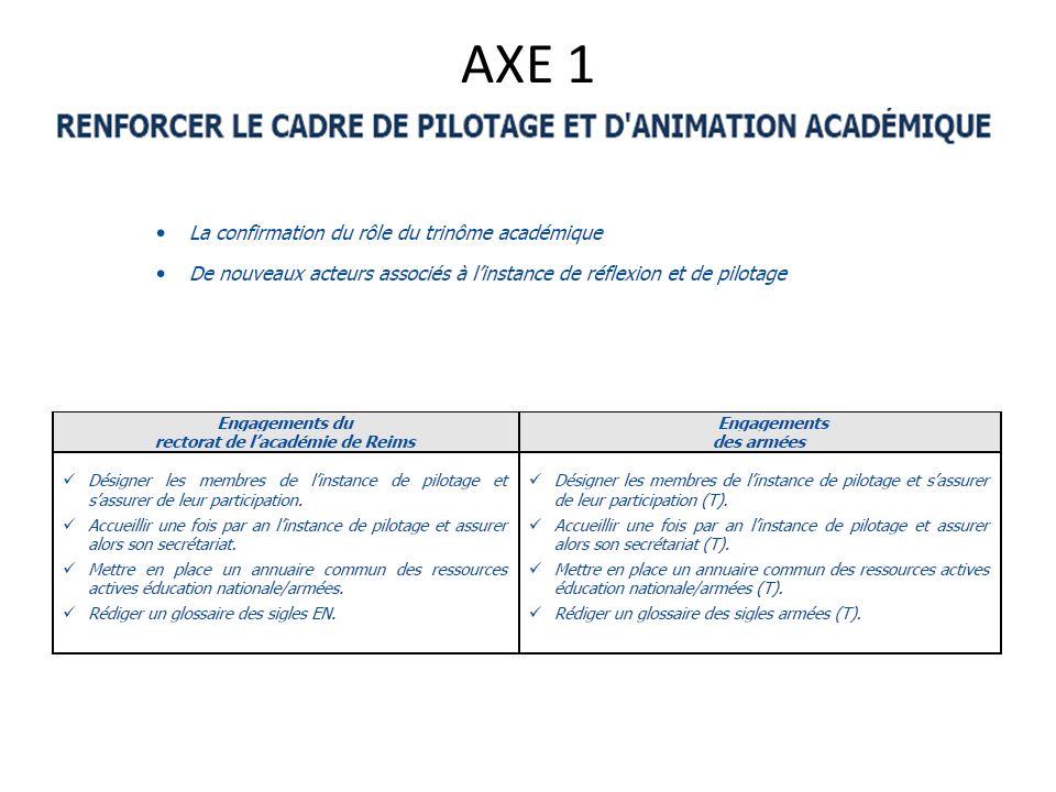 AXE 1