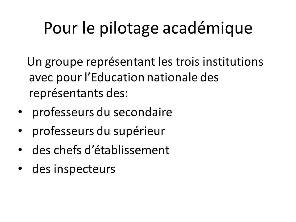 Pour le pilotage académique Un groupe représentant les trois institutions avec pour lEducation nationale des représentants des: professeurs du seconda