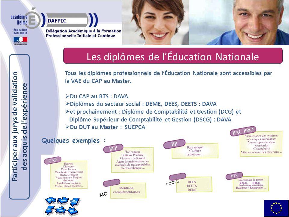 Les diplômes de lÉducation Nationale Tous les diplômes professionnels de lÉducation Nationale sont accessibles par la VAE du CAP au Master.