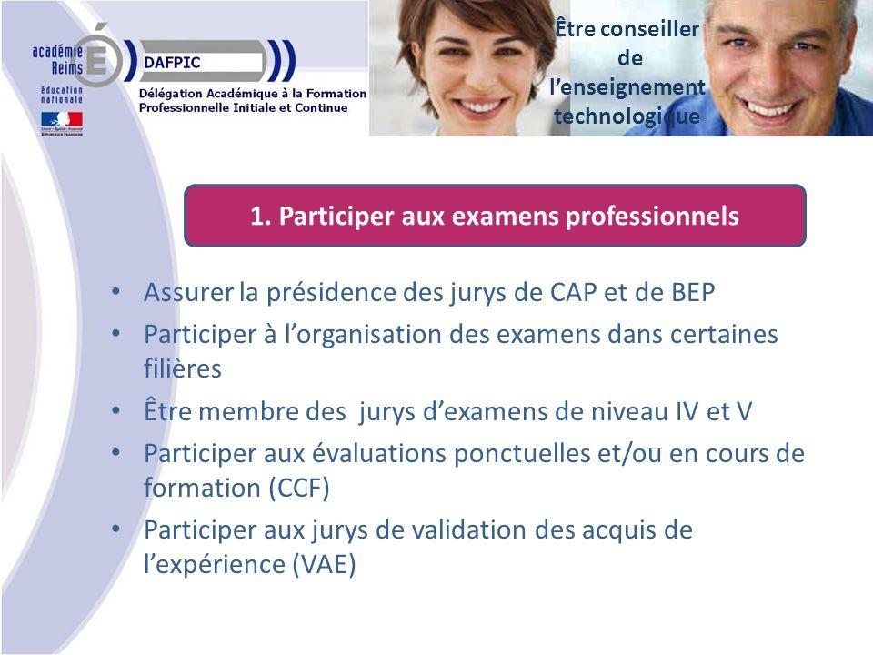 Assurer la présidence des jurys de CAP et de BEP Participer à lorganisation des examens dans certaines filières Être membre des jurys dexamens de niveau IV et V Participer aux évaluations ponctuelles et/ou en cours de formation (CCF) Participer aux jurys de validation des acquis de lexpérience (VAE) 1.