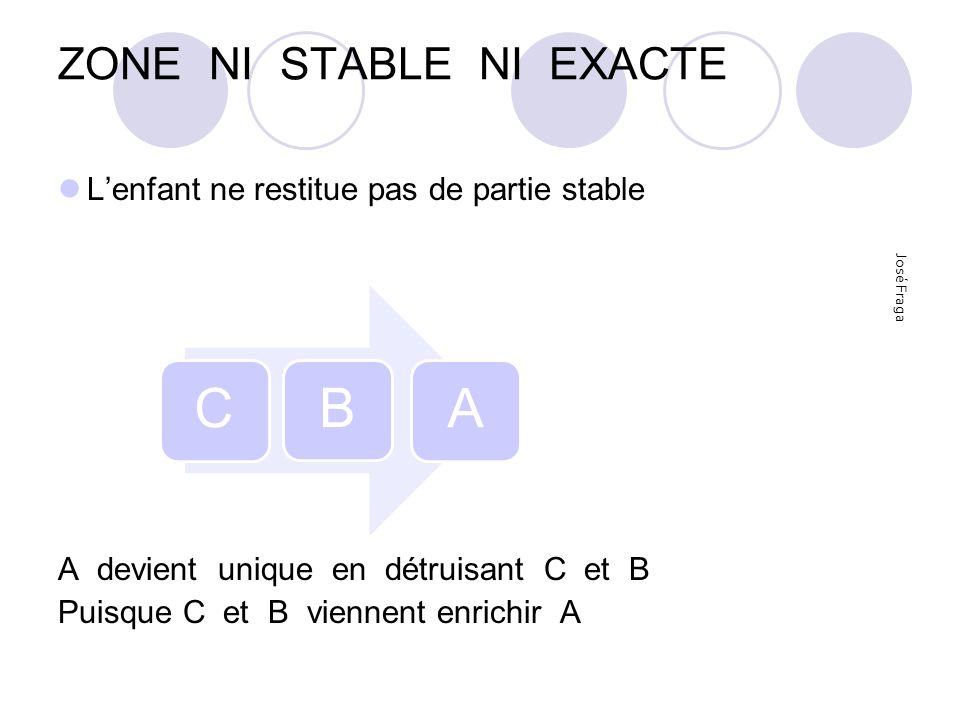 ZONE NI STABLE NI EXACTE Lenfant ne restitue pas de partie stable A devient unique en détruisant C et B Puisque C et B viennent enrichir A José Fraga