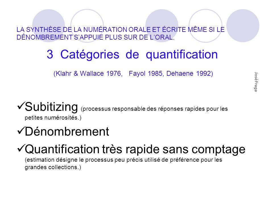 LA SYNTHÈSE DE LA NUMÉRATION ORALE ET ÉCRITE MÊME SI LE DÉNOMBREMENT SAPPUIE PLUS SUR DE LORAL. 3 Catégories de quantification (Klahr & Wallace 1976,