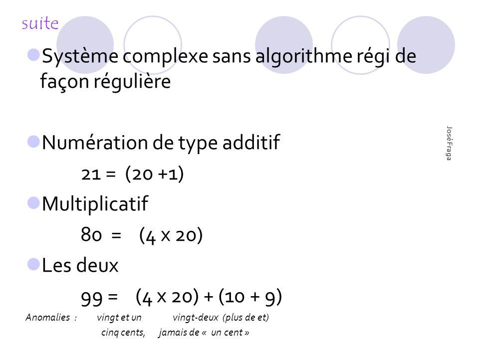 Système complexe sans algorithme régi de façon régulière Numération de type additif 21 = (20 +1) Multiplicatif 80 = (4 x 20) Les deux 99 = (4 x 20) +