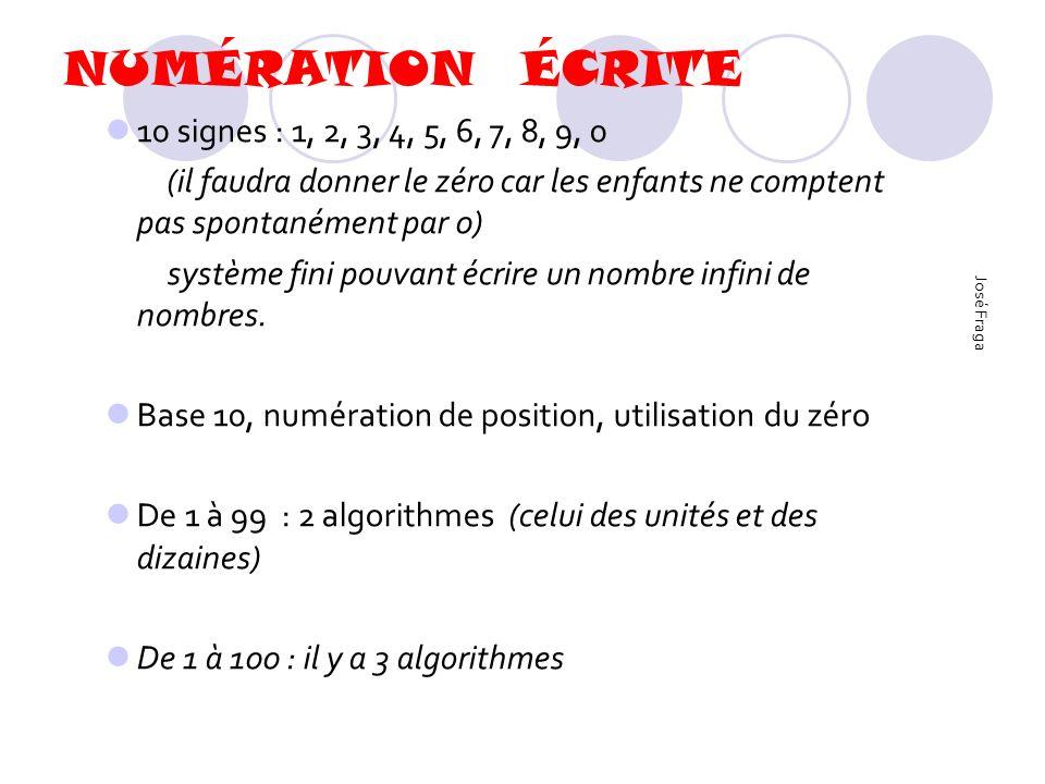 NUMÉRATION ÉCRITE 10 signes : 1, 2, 3, 4, 5, 6, 7, 8, 9, 0 (il faudra donner le zéro car les enfants ne comptent pas spontanément par 0) système fini