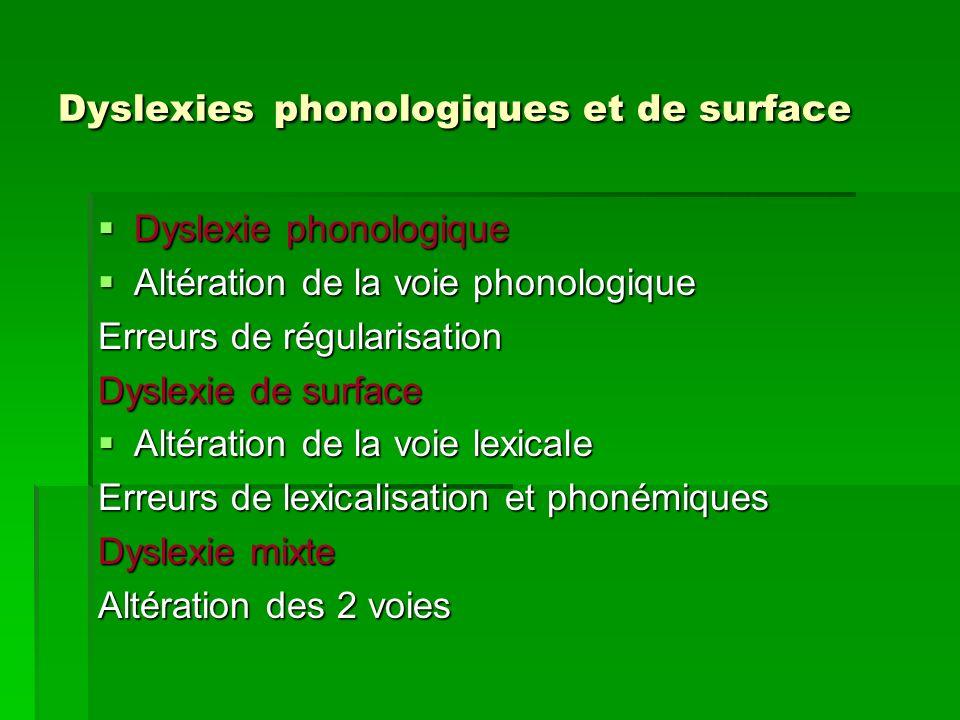 Dyslexies phonologiques et de surface Dyslexie phonologique Dyslexie phonologique Altération de la voie phonologique Altération de la voie phonologiqu