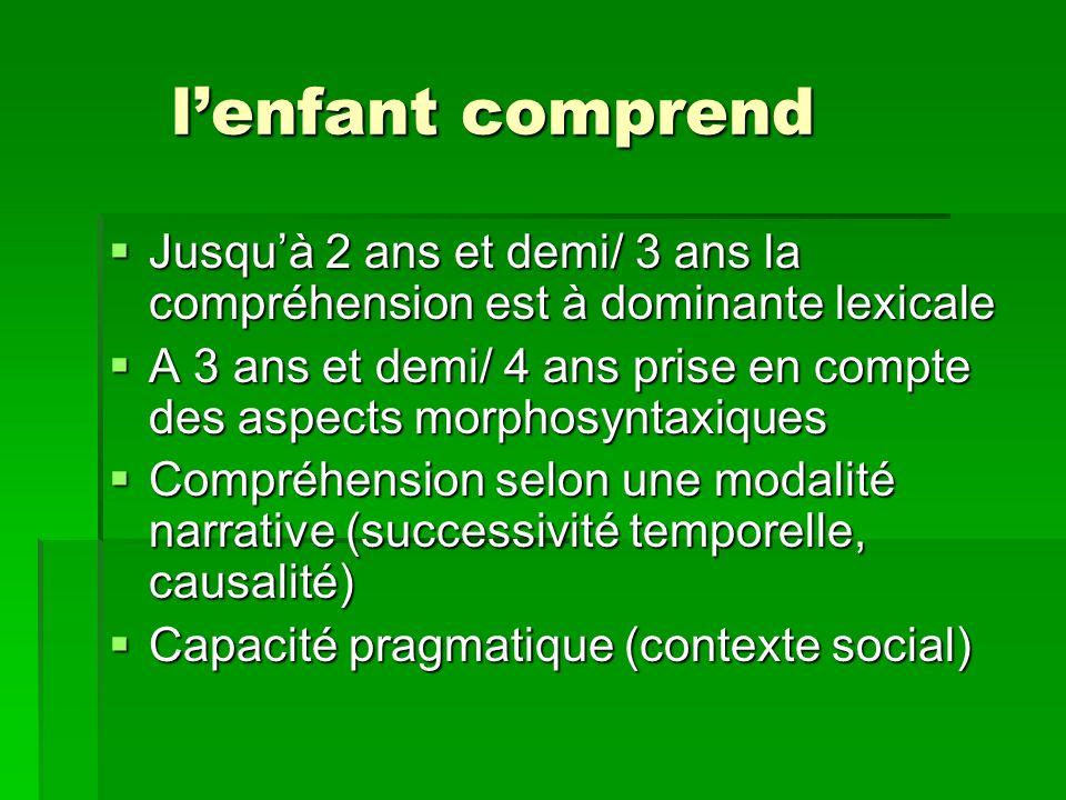 lenfant comprend Jusquà 2 ans et demi/ 3 ans la compréhension est à dominante lexicale Jusquà 2 ans et demi/ 3 ans la compréhension est à dominante le