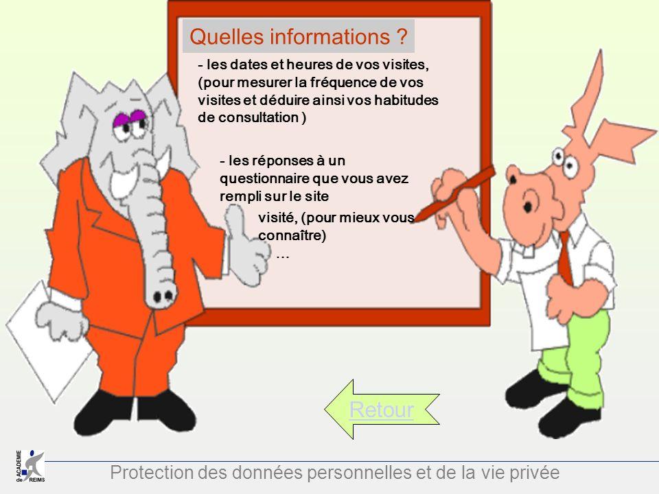 Protection des données personnelles et de la vie privée Retour Quelles informations ? - les dates et heures de vos visites, (pour mesurer la fréquence