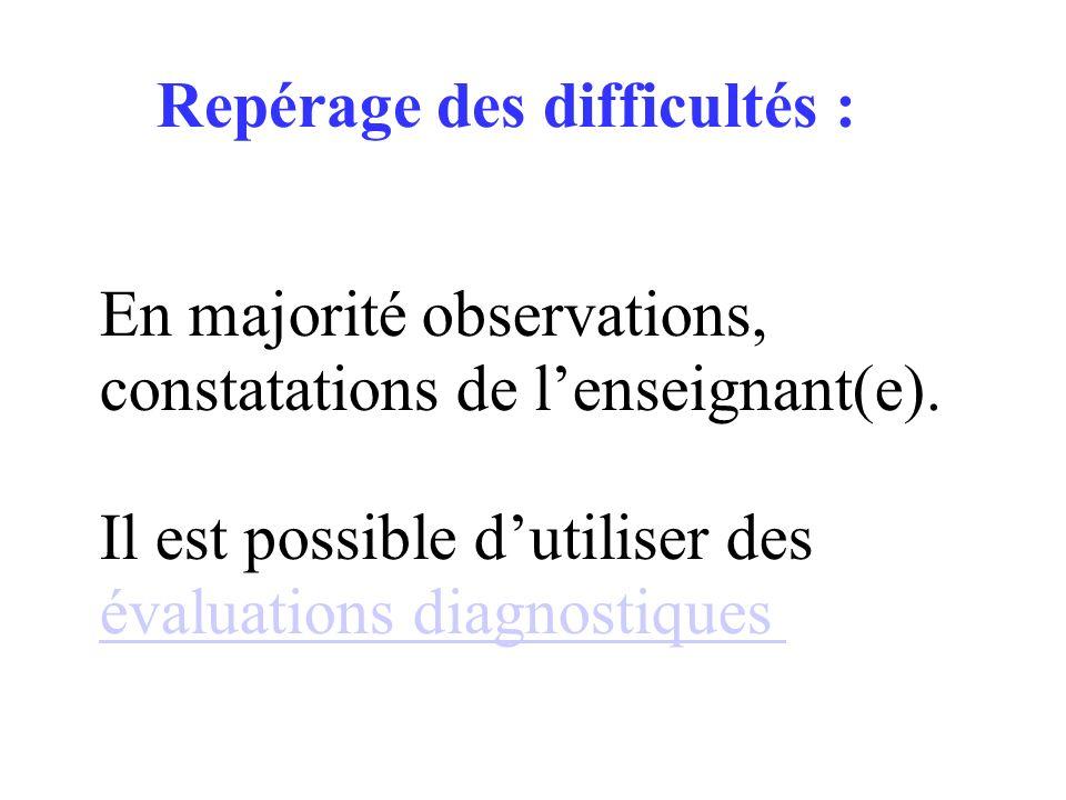 En majorité observations, constatations de lenseignant(e). Il est possible dutiliser des évaluations diagnostiques évaluations diagnostiques Repérage
