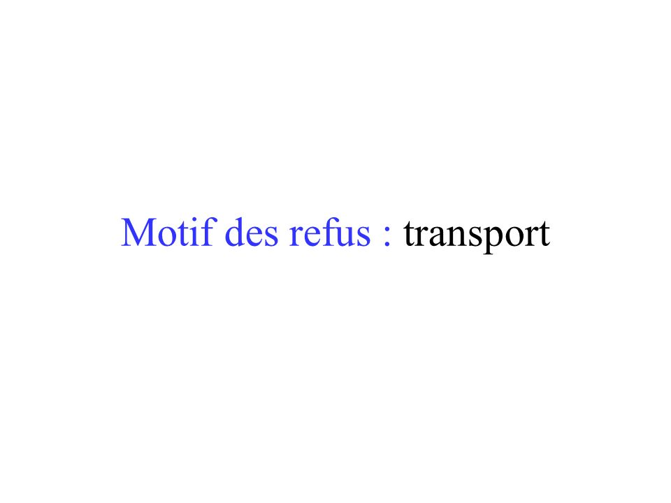 Motif des refus : transport