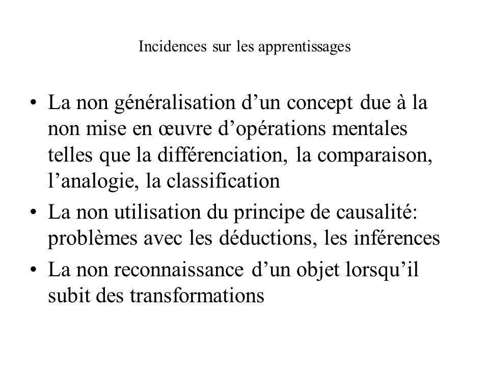 Incidences sur les apprentissages La non généralisation dun concept due à la non mise en œuvre dopérations mentales telles que la différenciation, la