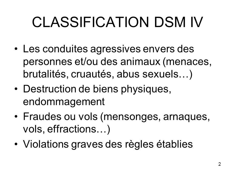 2 CLASSIFICATION DSM IV Les conduites agressives envers des personnes et/ou des animaux (menaces, brutalités, cruautés, abus sexuels…) Destruction de