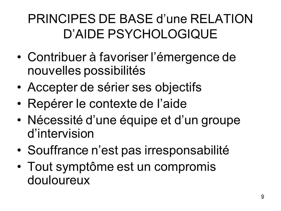 9 PRINCIPES DE BASE dune RELATION DAIDE PSYCHOLOGIQUE Contribuer à favoriser lémergence de nouvelles possibilités Accepter de sérier ses objectifs Rep