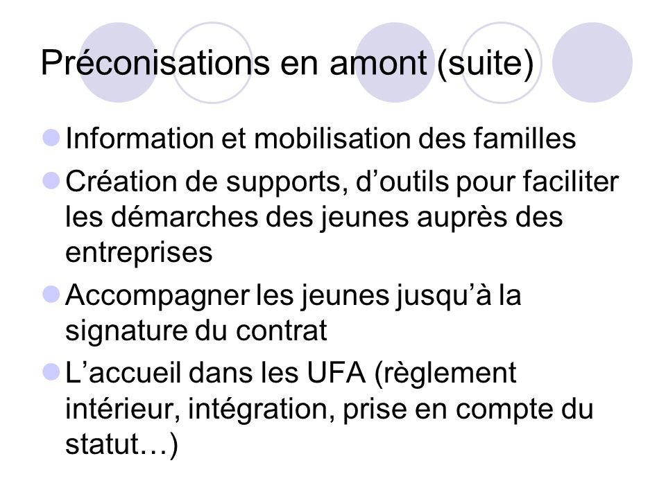 Préconisations en amont (suite) Information et mobilisation des familles Création de supports, doutils pour faciliter les démarches des jeunes auprès