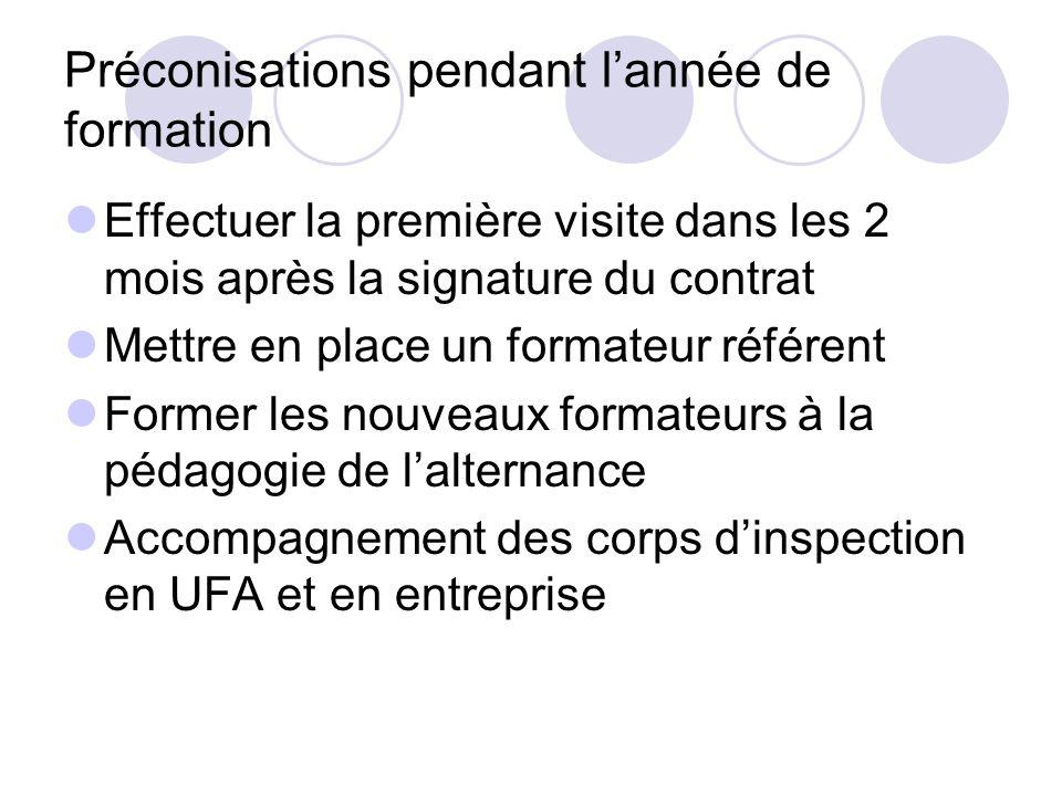 Préconisations pendant lannée de formation Effectuer la première visite dans les 2 mois après la signature du contrat Mettre en place un formateur réf