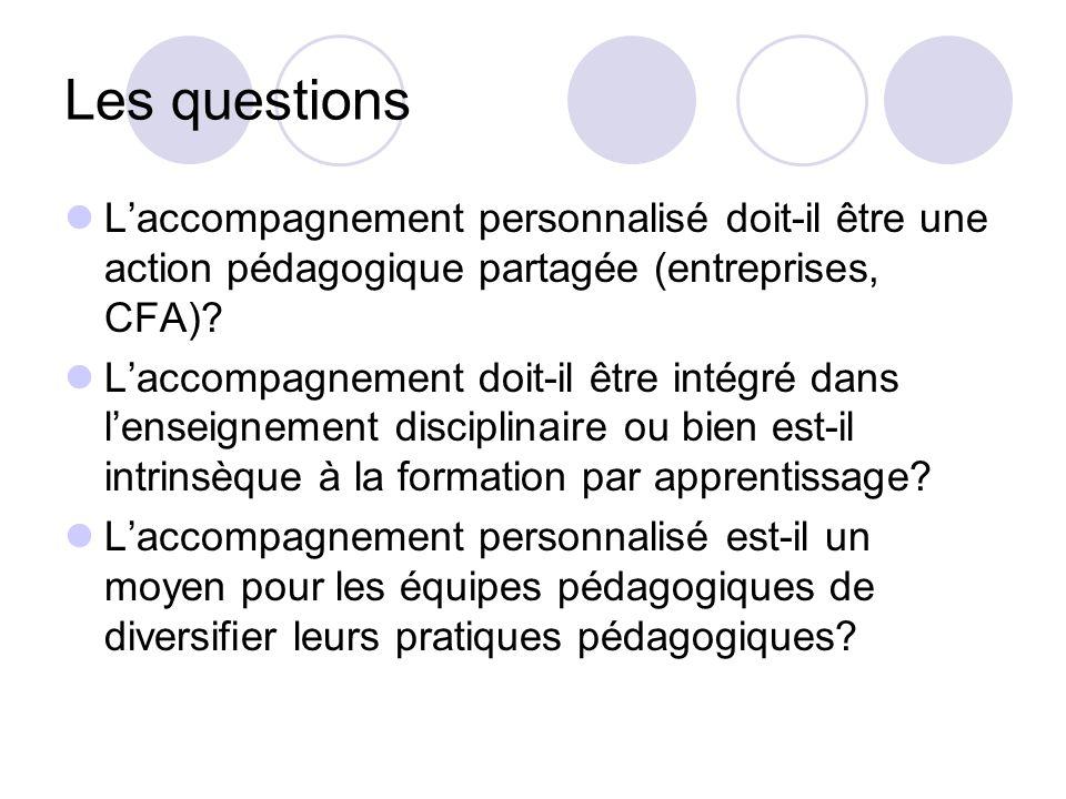 Les questions Laccompagnement personnalisé doit-il être une action pédagogique partagée (entreprises, CFA).