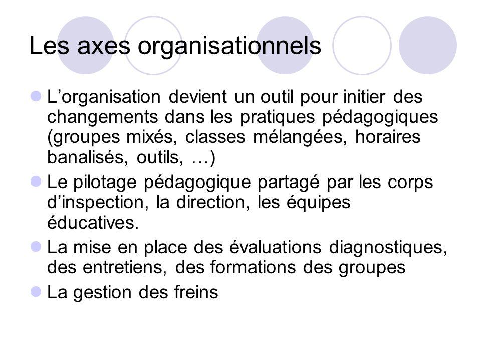 Les axes organisationnels Lorganisation devient un outil pour initier des changements dans les pratiques pédagogiques (groupes mixés, classes mélangées, horaires banalisés, outils, …) Le pilotage pédagogique partagé par les corps dinspection, la direction, les équipes éducatives.