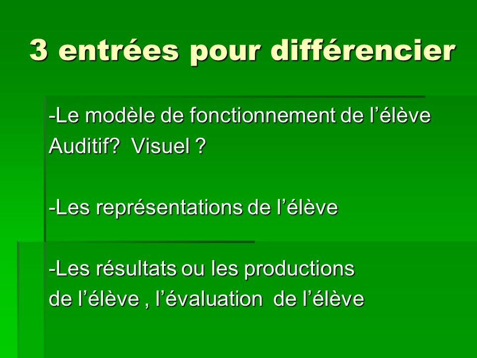 3 entrées pour différencier -Le modèle de fonctionnement de lélève Auditif? Visuel ? -Les représentations de lélève -Les résultats ou les productions