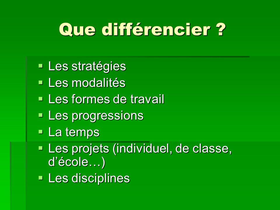 Que différencier ? Les stratégies Les stratégies Les modalités Les modalités Les formes de travail Les formes de travail Les progressions Les progress