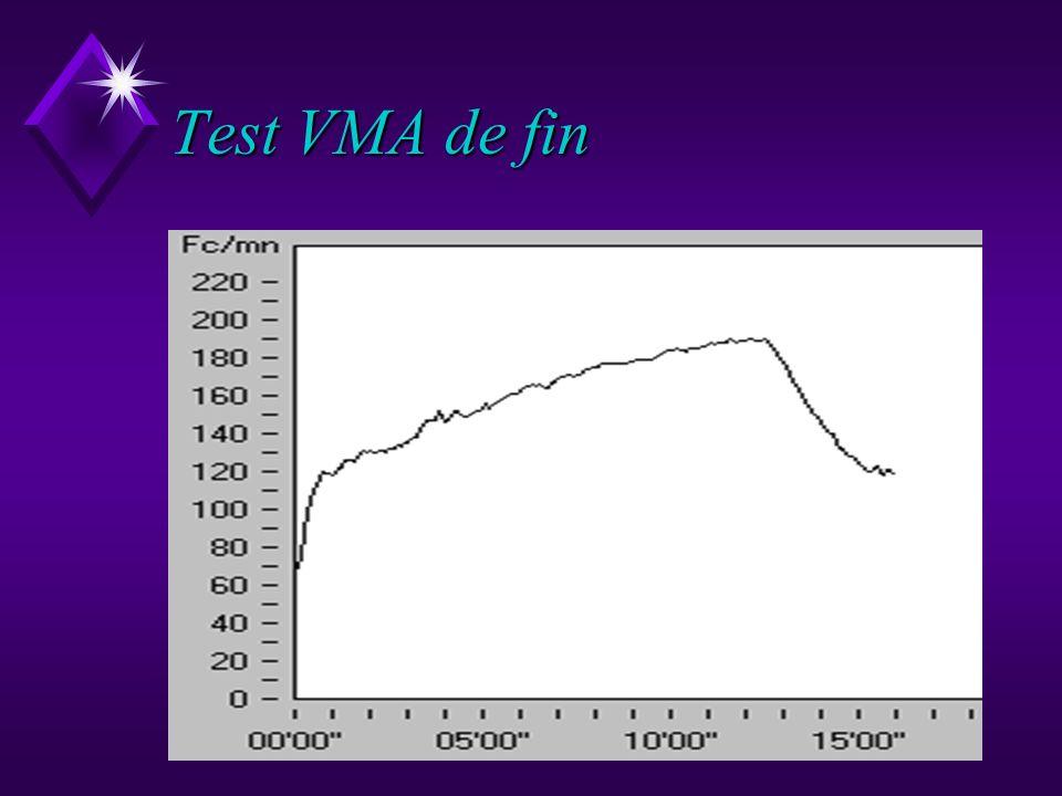 Test VMA de départ