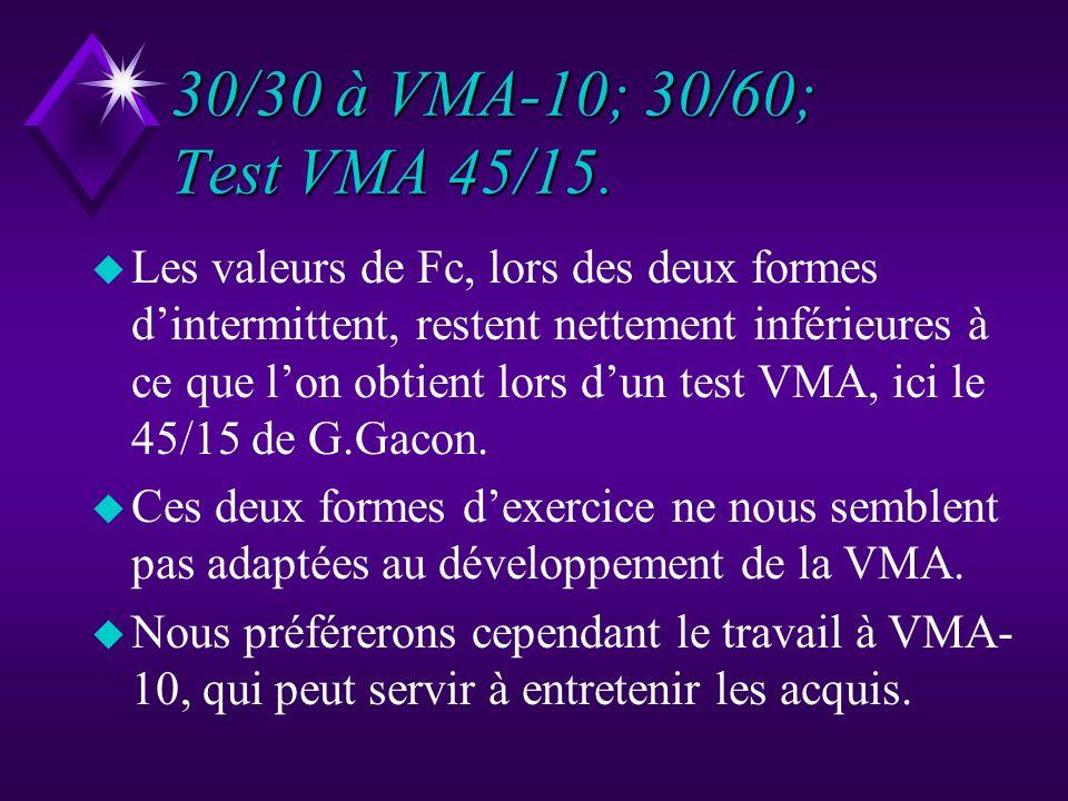 30/30 à VMA-10; 30/60; Test VMA 45/15.