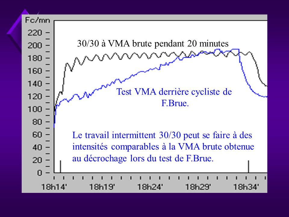 De lintermittent à VMA brute au travail continu à VMA pondérée. VMA pondérée = VMA brute - 20%