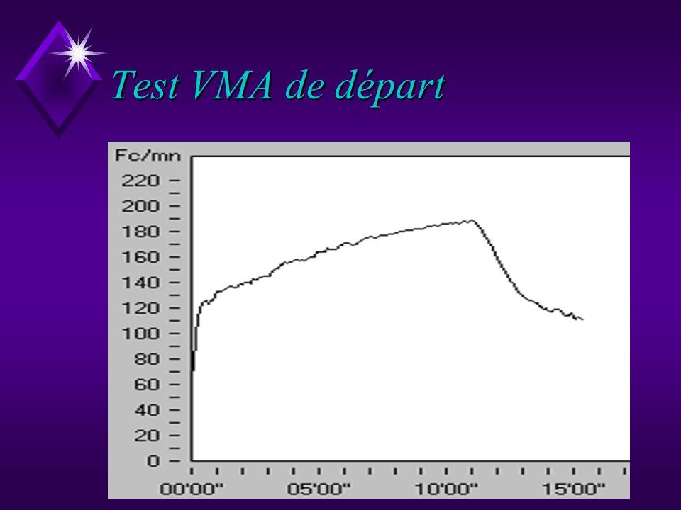 Pour aller plus dans notre analyse. Comparons des enregistrements de la fréquence cardiaque lors du test de départ et terminal dans un cycle de dévelo