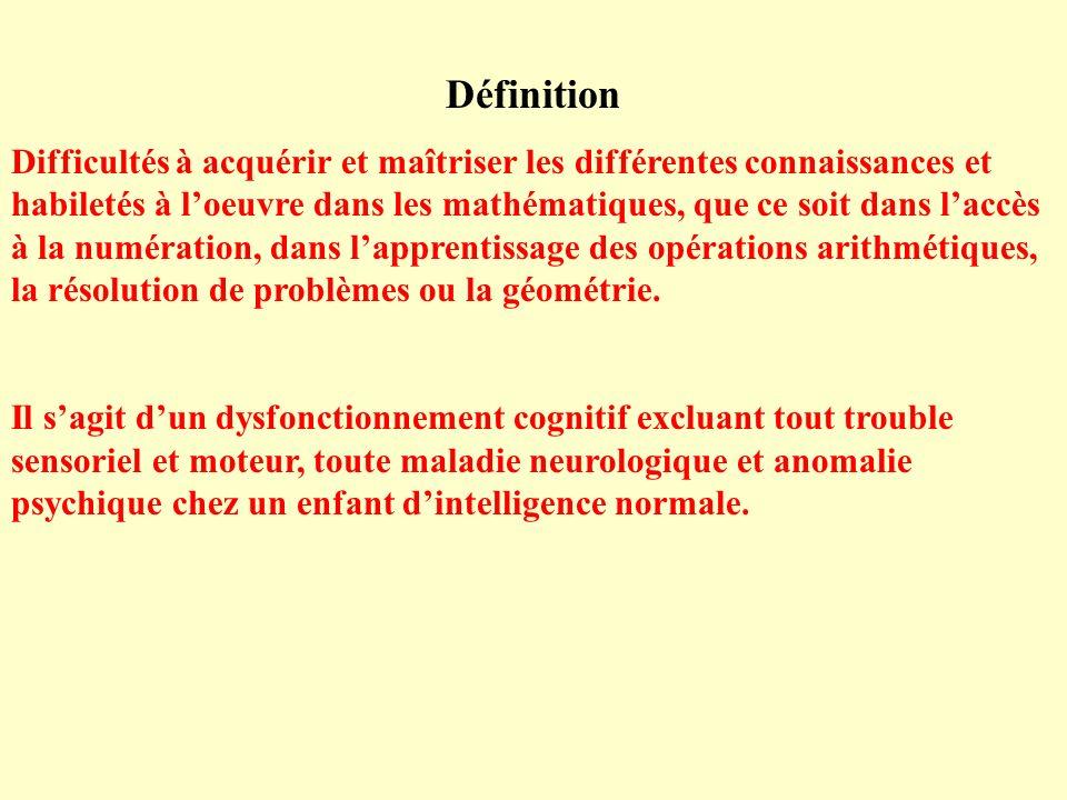Définition Difficultés à acquérir et maîtriser les différentes connaissances et habiletés à loeuvre dans les mathématiques, que ce soit dans laccès à la numération, dans lapprentissage des opérations arithmétiques, la résolution de problèmes ou la géométrie.