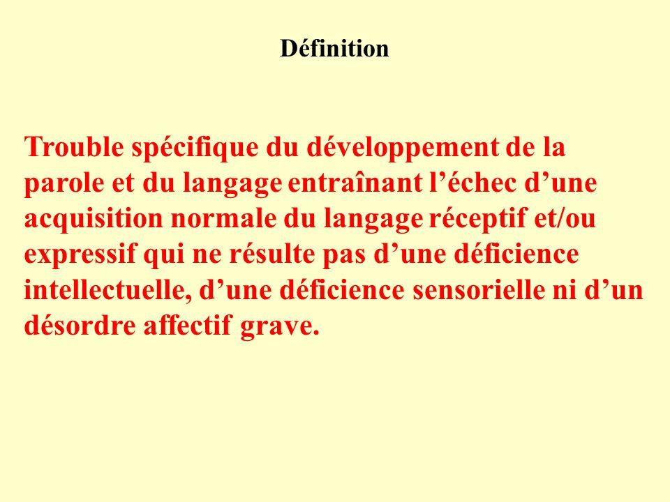 Définition Trouble spécifique du développement de la parole et du langage entraînant léchec dune acquisition normale du langage réceptif et/ou expressif qui ne résulte pas dune déficience intellectuelle, dune déficience sensorielle ni dun désordre affectif grave.