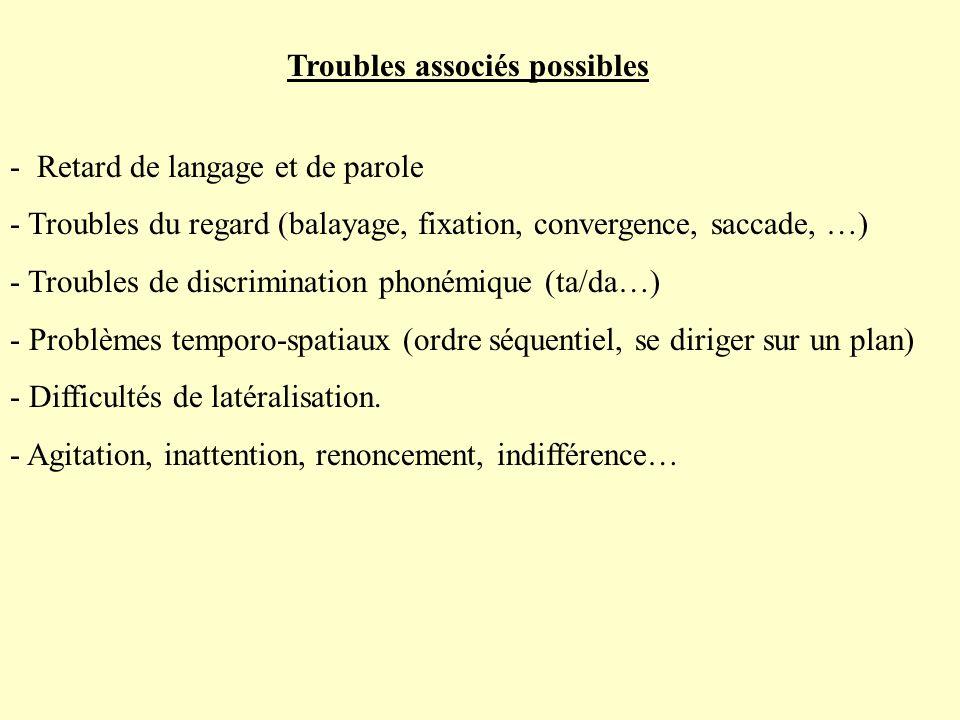 Troubles associés possibles - Retard de langage et de parole - Troubles du regard (balayage, fixation, convergence, saccade, …) - Troubles de discrimi
