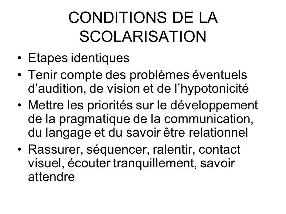 CONDITIONS DE LA SCOLARISATION Etapes identiques Tenir compte des problèmes éventuels daudition, de vision et de lhypotonicité Mettre les priorités su