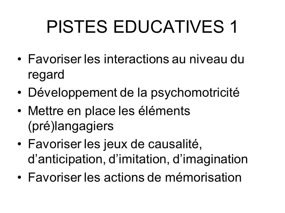 PISTES EDUCATIVES 1 Favoriser les interactions au niveau du regard Développement de la psychomotricité Mettre en place les éléments (pré)langagiers Fa