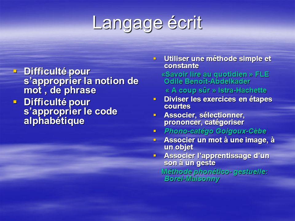 Langage écrit Difficulté pour sapproprier la notion de mot, de phrase Difficulté pour sapproprier la notion de mot, de phrase Difficulté pour sappropr
