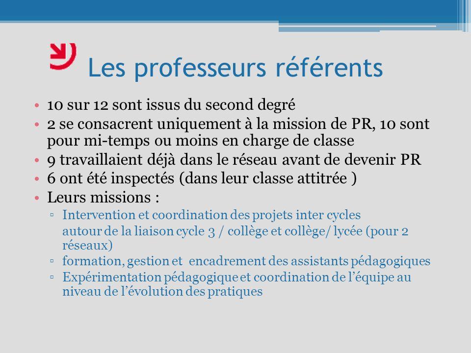 Les professeurs référents 10 sur 12 sont issus du second degré 2 se consacrent uniquement à la mission de PR, 10 sont pour mi-temps ou moins en charge