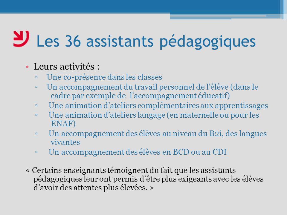 Les 36 assistants pédagogiques Leurs activités : Une co-présence dans les classes Un accompagnement du travail personnel de lélève (dans le cadre par