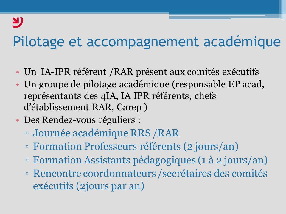 Pilotage et accompagnement académique Un IA-IPR référent /RAR présent aux comités exécutifs Un groupe de pilotage académique (responsable EP acad, représentants des 4IA, IA IPR référents, chefs détablissement RAR, Carep ) Des Rendez-vous réguliers : Journée académique RRS /RAR Formation Professeurs référents (2 jours/an) Formation Assistants pédagogiques (1 à 2 jours/an) Rencontre coordonnateurs /secrétaires des comités exécutifs (2jours par an)