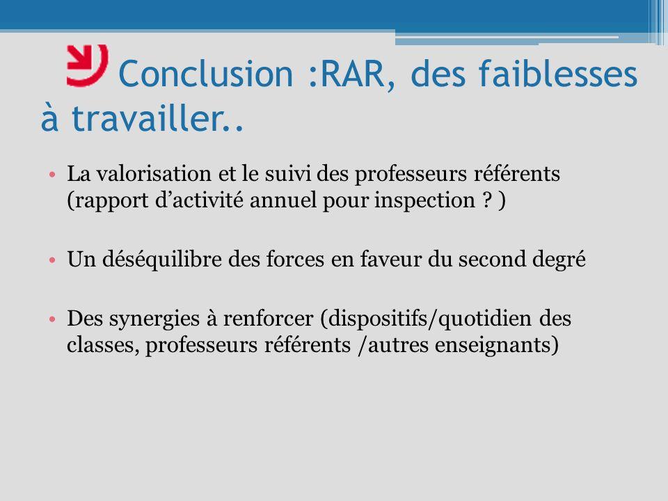 Conclusion :RAR, des faiblesses à travailler..