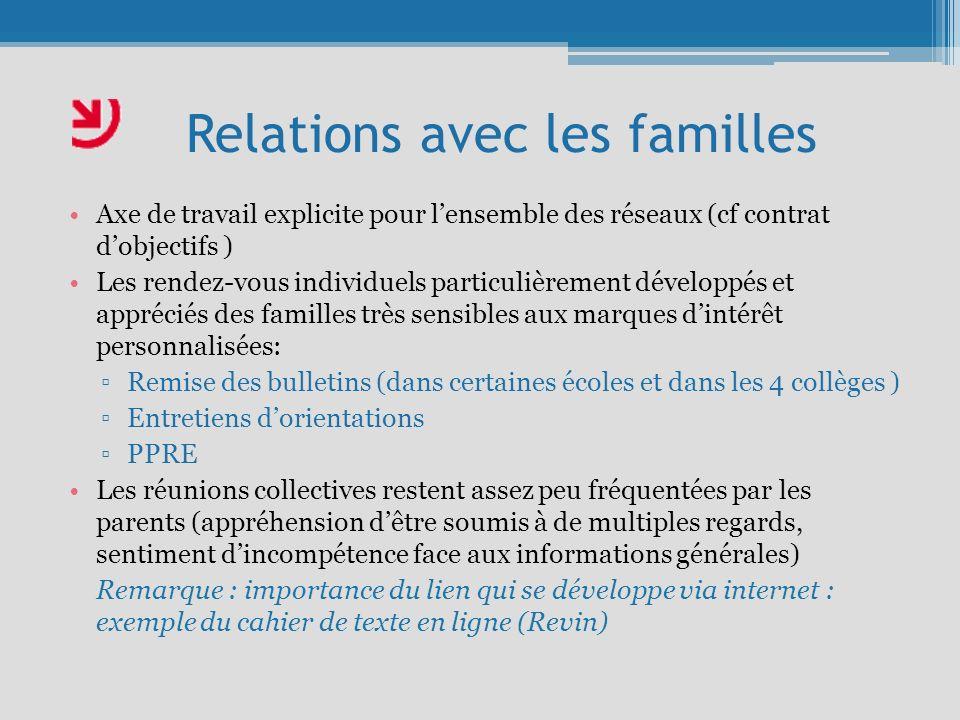 Relations avec les familles Axe de travail explicite pour lensemble des réseaux (cf contrat dobjectifs ) Les rendez-vous individuels particulièrement