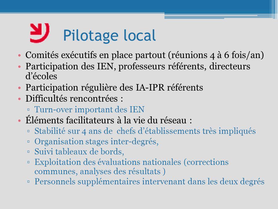 Pilotage local Comités exécutifs en place partout (réunions 4 à 6 fois/an) Participation des IEN, professeurs référents, directeurs décoles Participat