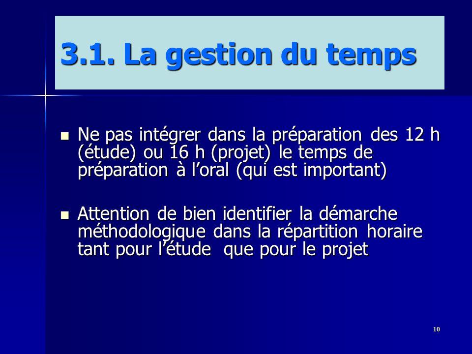 10 Ne pas intégrer dans la préparation des 12 h (étude) ou 16 h (projet) le temps de préparation à loral (qui est important) Ne pas intégrer dans la p