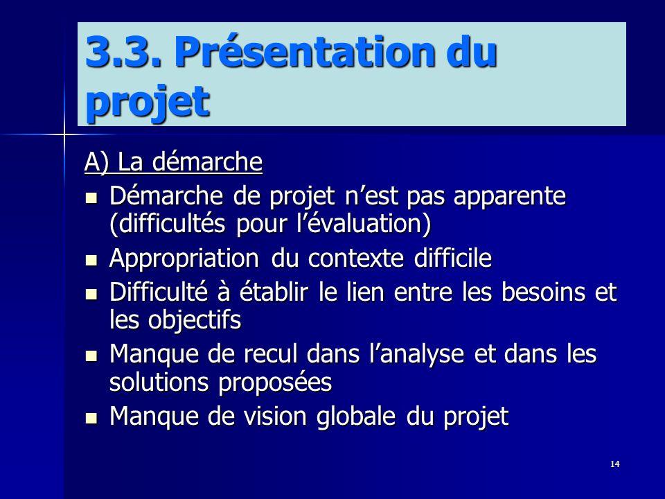 14 A) La démarche Démarche de projet nest pas apparente (difficultés pour lévaluation) Démarche de projet nest pas apparente (difficultés pour lévalua