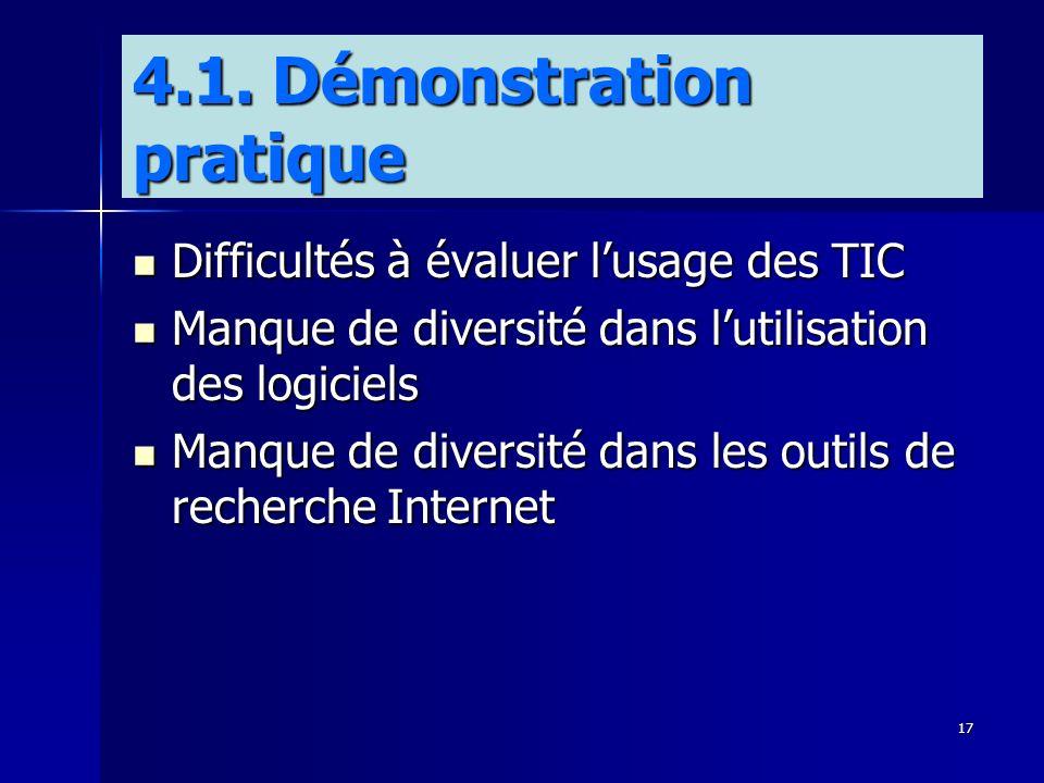 17 Difficultés à évaluer lusage des TIC Difficultés à évaluer lusage des TIC Manque de diversité dans lutilisation des logiciels Manque de diversité d